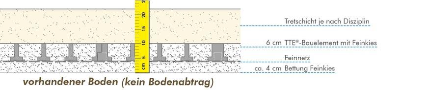 reitplatz selber bauen mit tte system reitplatzbau f r dressur springen western ohne unterbau. Black Bedroom Furniture Sets. Home Design Ideas